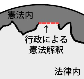集団的自衛権の図02