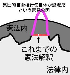集団的自衛権の図04